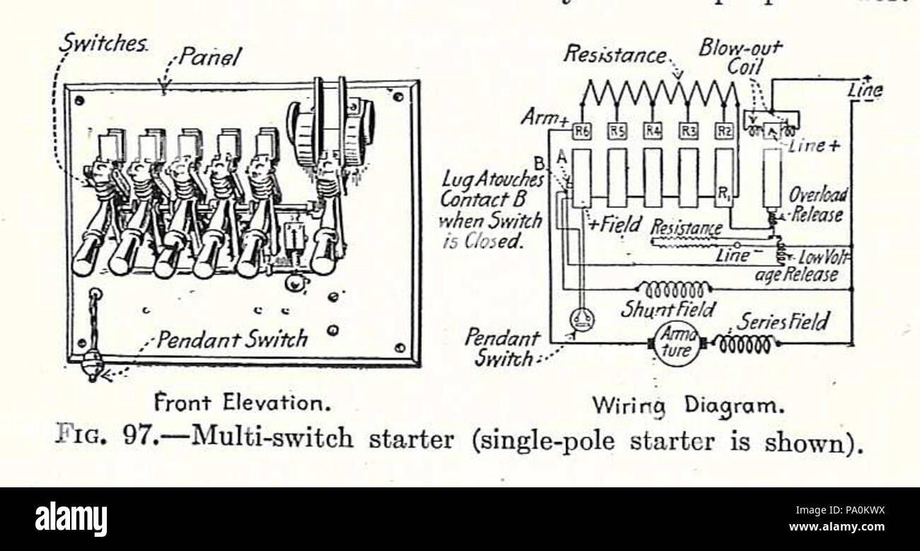 613 electrical machinery 1917 multi switch starter stock photo 613 electrical machinery 1917 multi switch starter