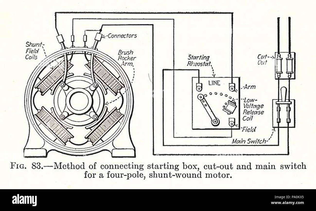 613 Electrical Machinery 1917 - shunt wound starter circuit