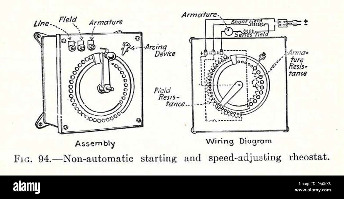 613 electrical machinery 1917 - starting rheostat - stock image