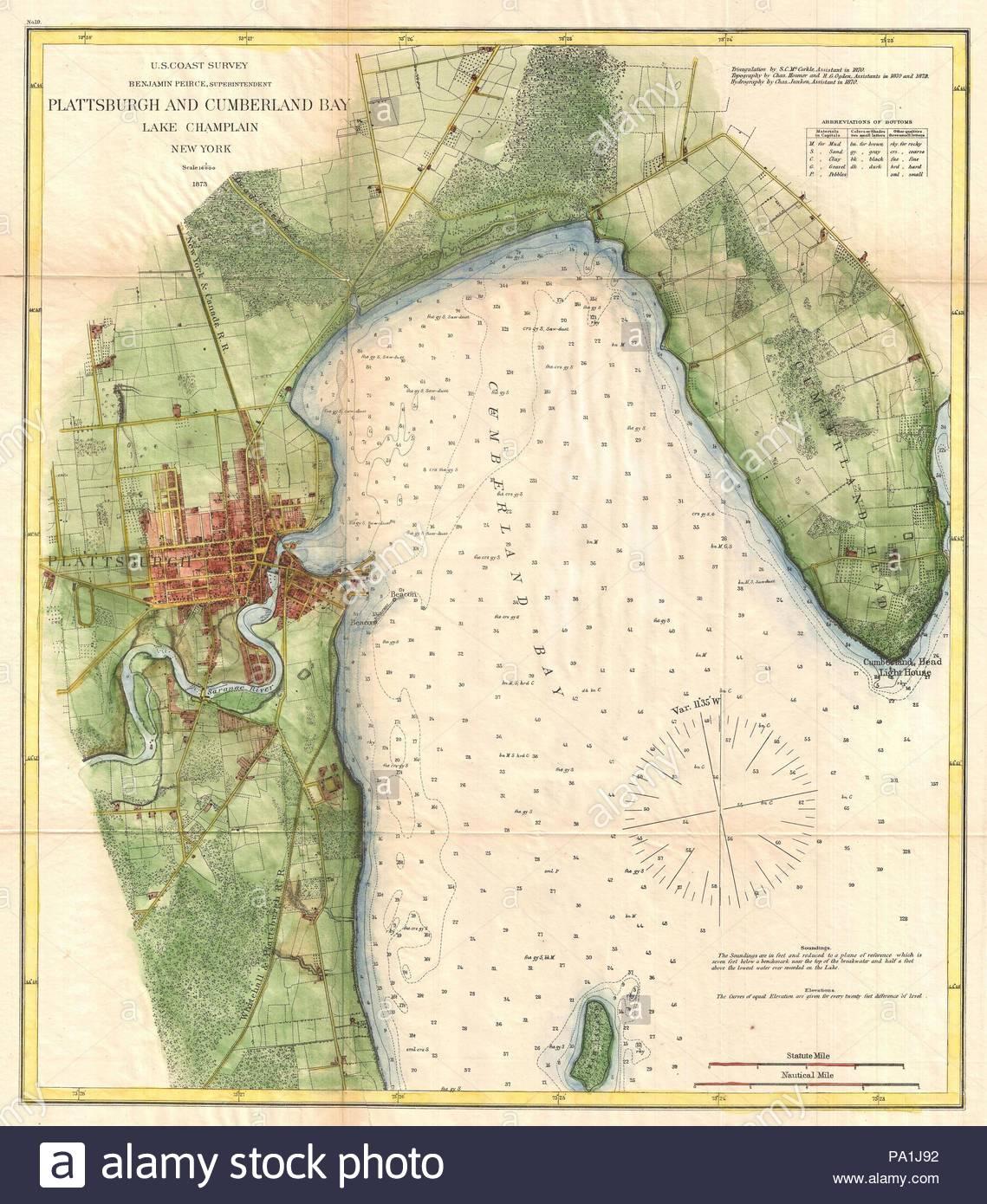 1872 Us Coast Survey Map Of Plattsburgh And Lake Champlain New - Lake-champlain-on-us-map