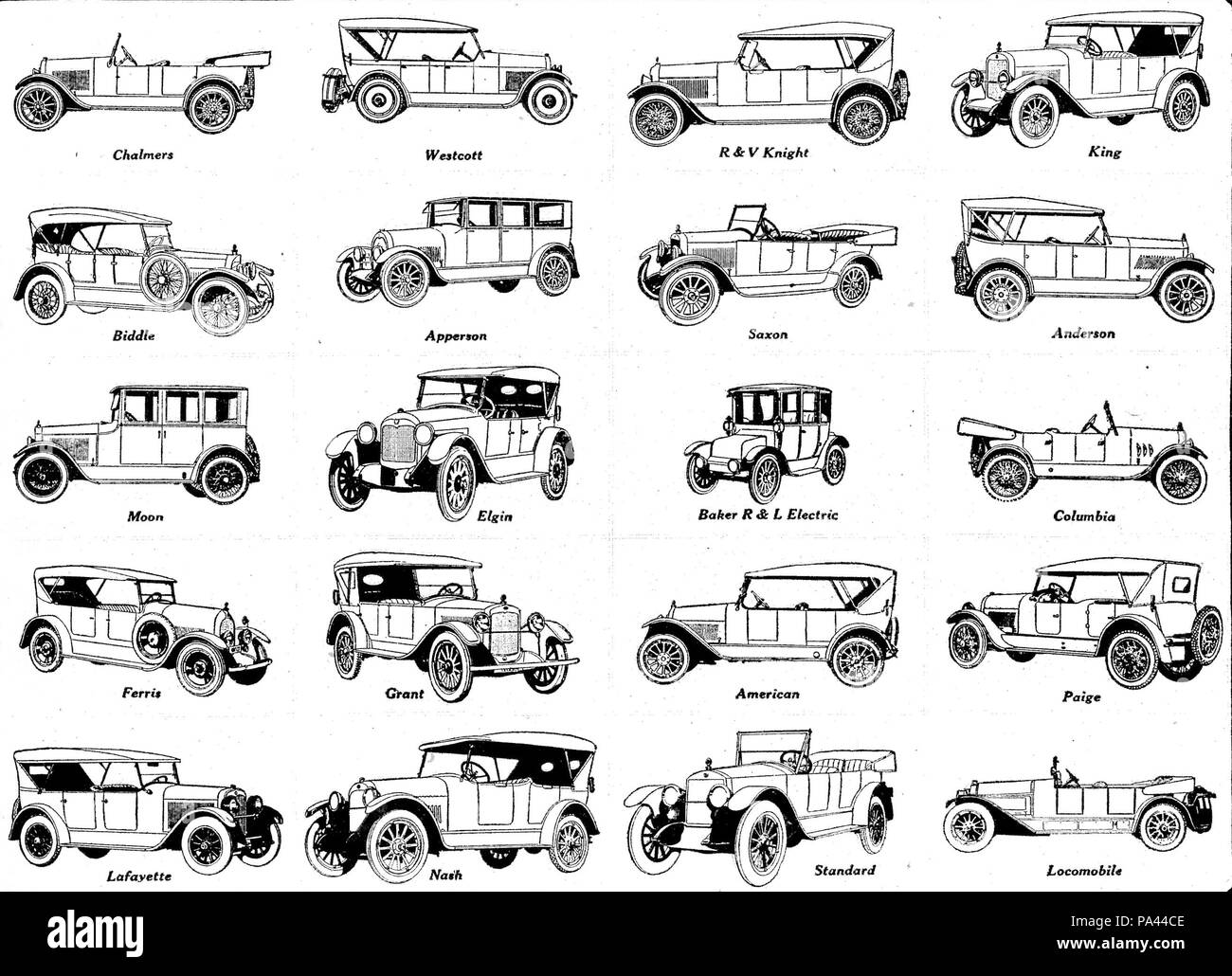 Firestone Black And White Stock Photos Images Alamy Wiring Diagram For 1920 21 Apperson 38 Equipped Cars 2 Image