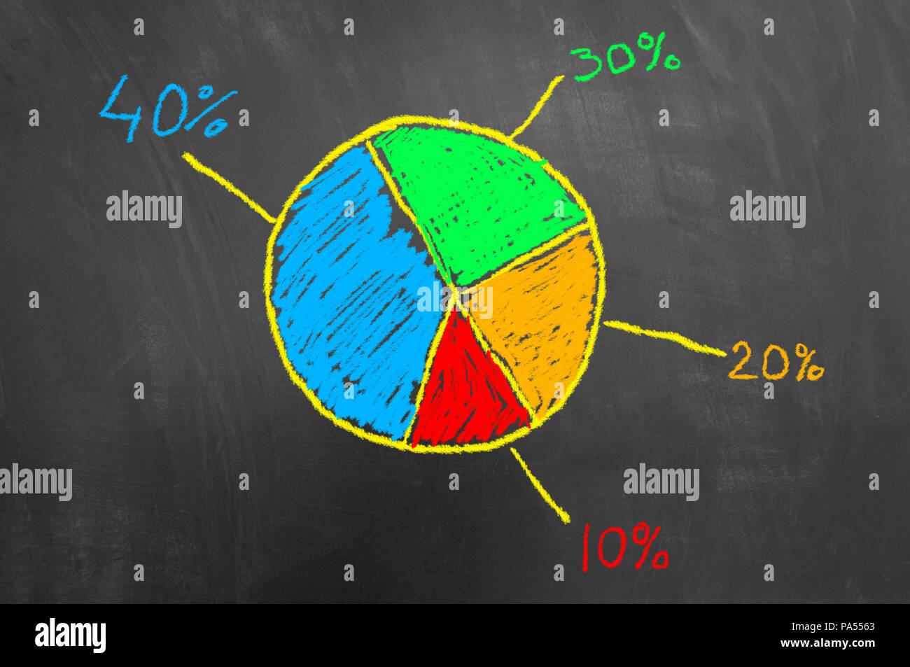 Colorful Chalk Pie Chart Graphic Drawing With Percentage On