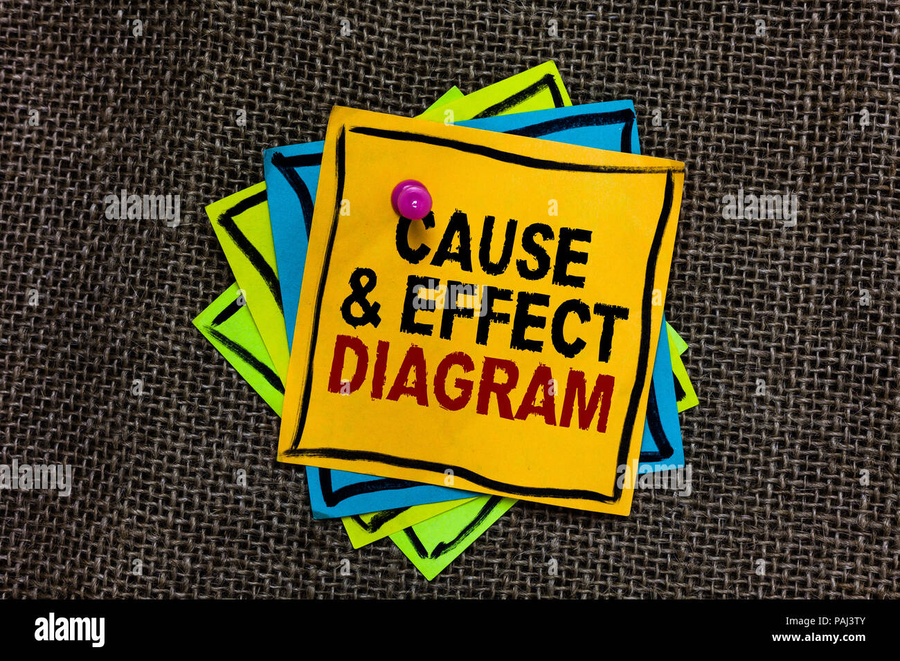 Text sign showing Cause and Effect Diagram. Conceptual photo Visualization tool to categorize potential causes Black bordered different color sticky n Stock Photo