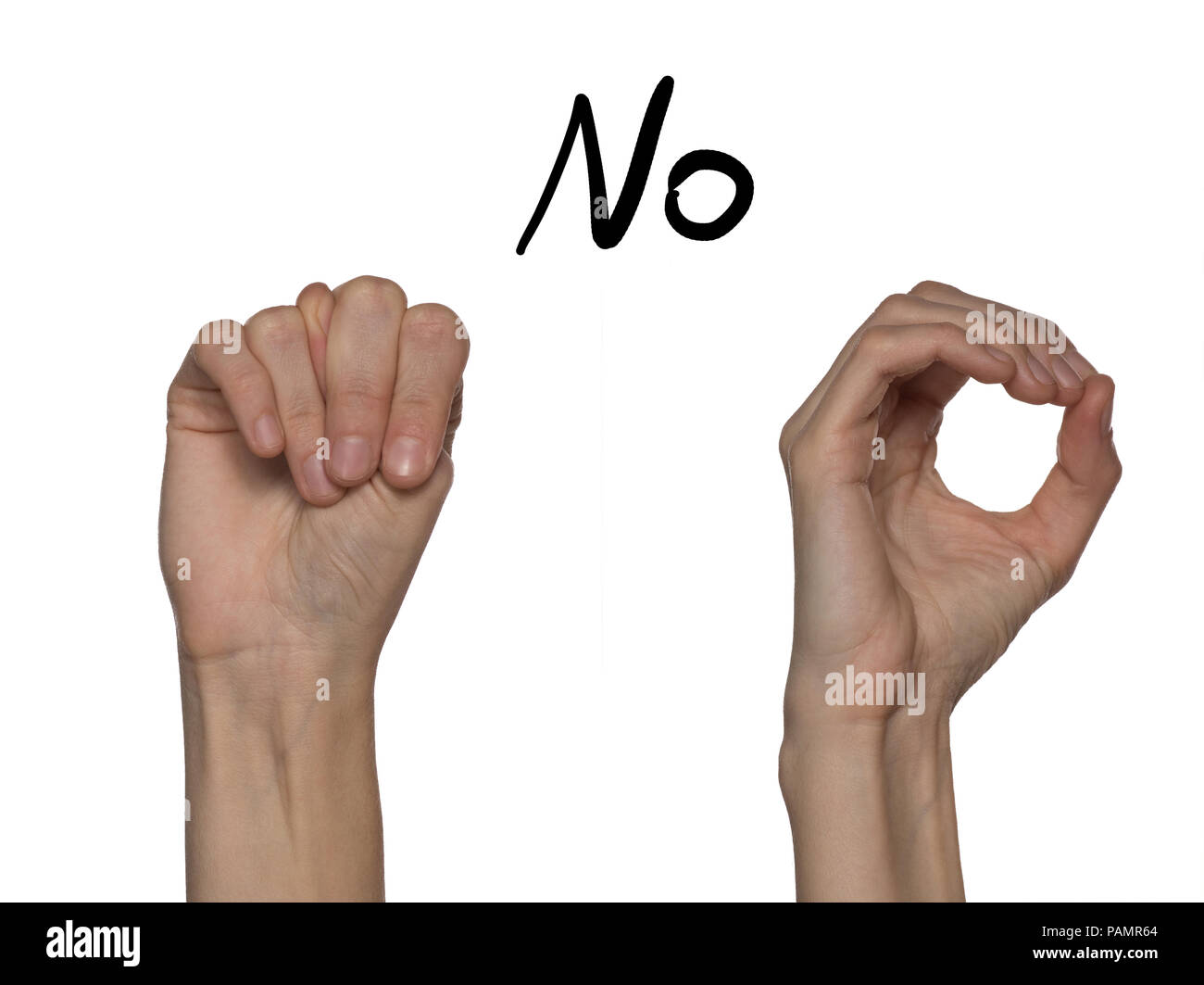 A word of no shown by hands in English on an alphabet for the deaf mute on a white background - Stock Image