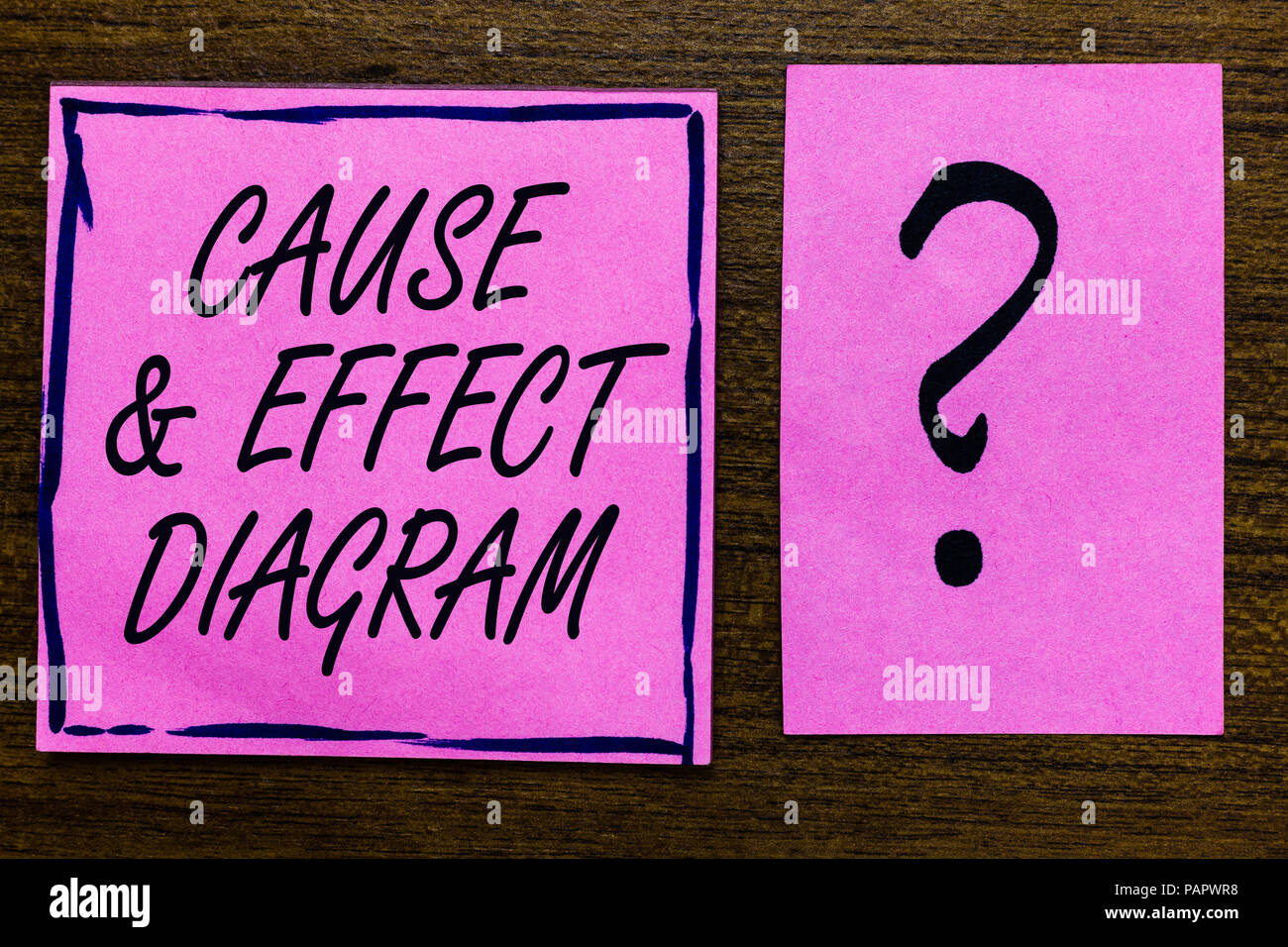 Text sign showing Cause and Effect Diagram. Conceptual photo Visualization tool to categorize potential causes Violet color black lined sticky note wi Stock Photo