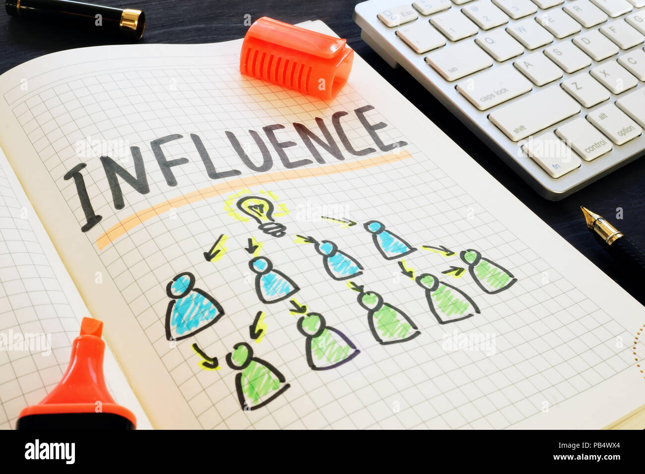 Influence written by hand in the note. - Stock Image