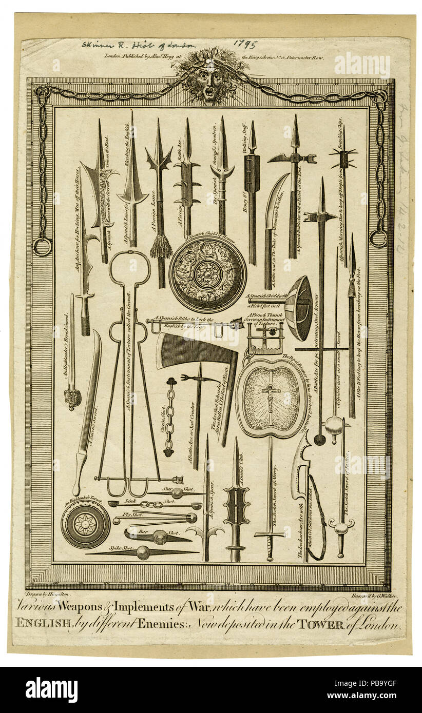 Print entitled, ' Various weapons & implements of war, which have been employed against the English by different enemies. Now deposited in the Tower of London' - Stock Image