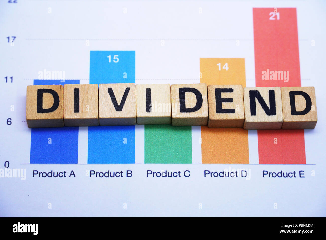 Text ' DIVIDEND ' on cube dice with background chart graph , finance concept. - Stock Image