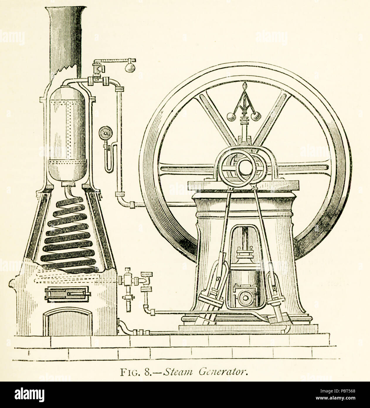 This illustration dates to the 1870s and shows a steam generator - here an arrangement for quickly generationg and superheating steam, in connection with a high-pressure engine. - Stock Image