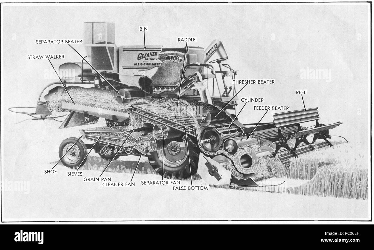 Cut Away Diagram Stock Photos Images Alamy Allis Chalmers Engine 248 Gleaner E Image