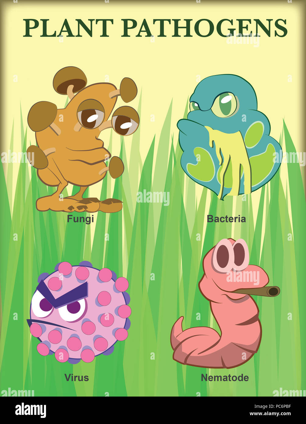 Illustration of plant pathogenic bacteria, nematode, fungi and virus - Stock Image