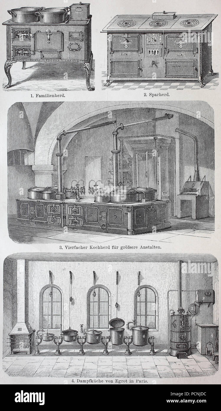 cookers and cooking machines, digital improved reproduction of an historical image from the year 1885 - Stock Image