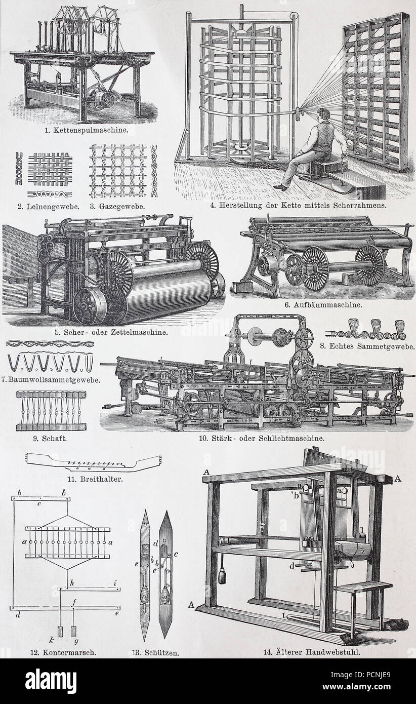various weaving machines, digital improved reproduction of