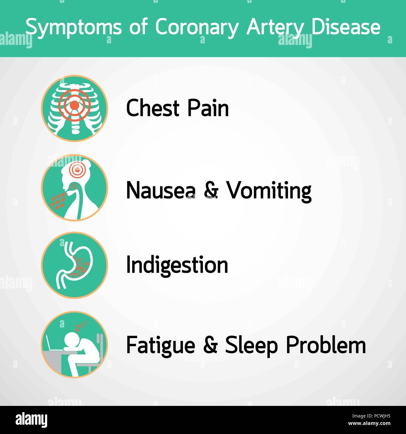Symptoms of Coronary Artery Disease vector logo icon illustration - Stock Image