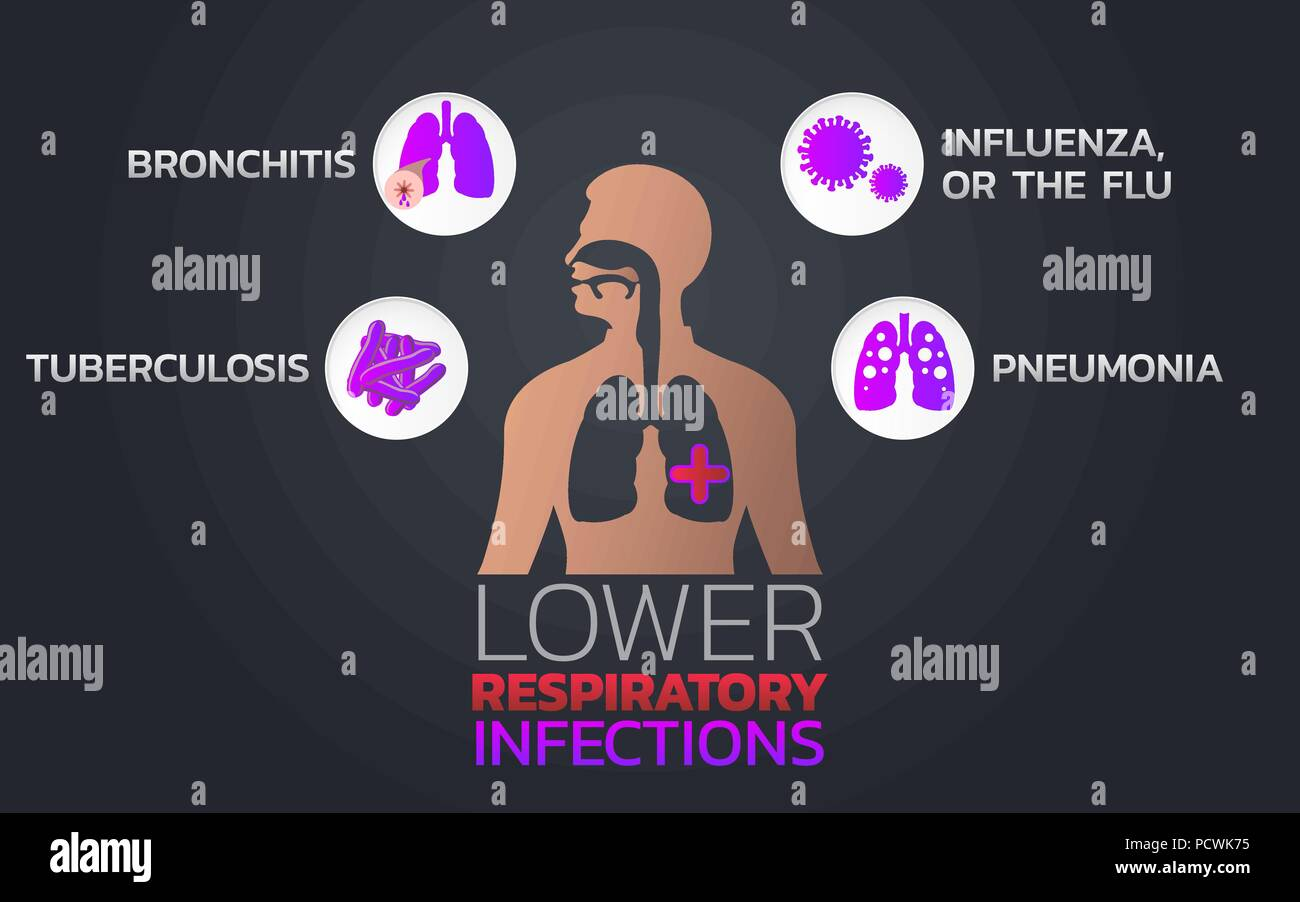 Lower respiratory infections icon design, infographic health, medical infographic. Vector illustration - Stock Vector