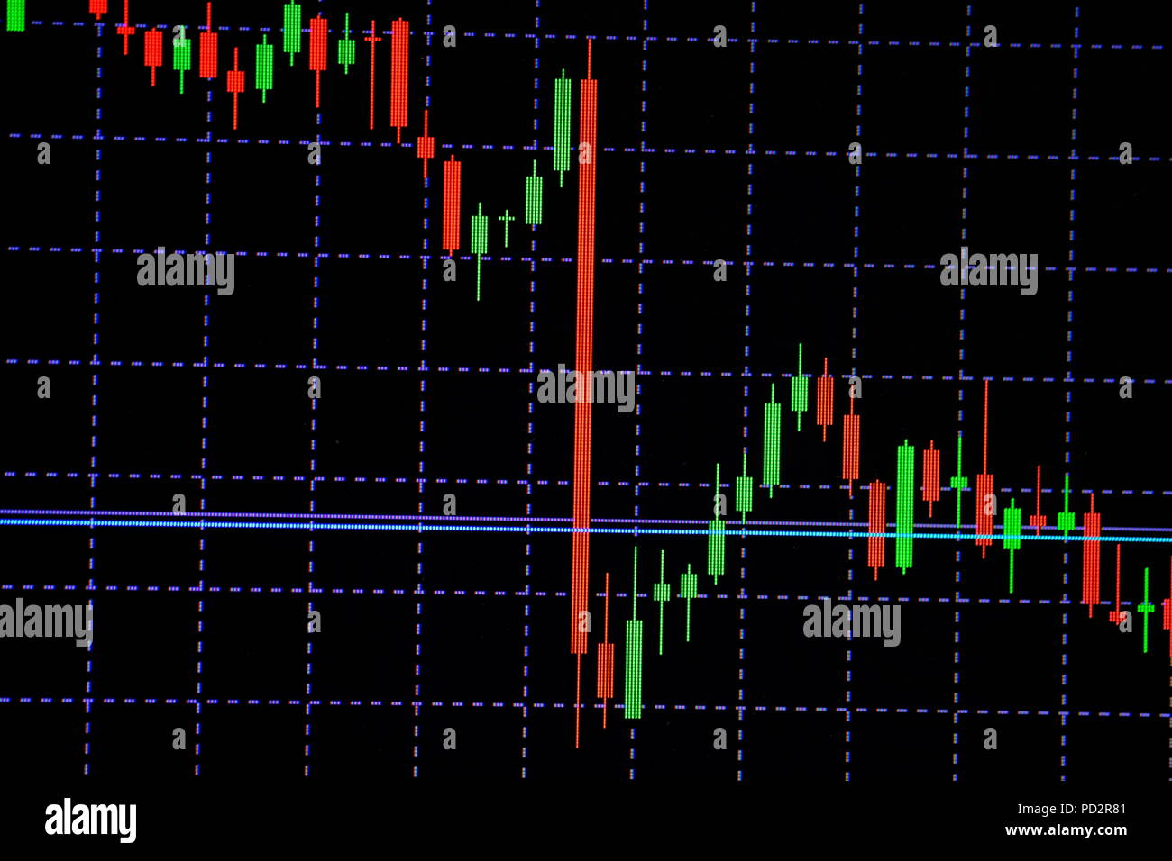 Candle stick graph chart with indicator showing bullish point or bearish point, up trend or down trend of price of stock market or stock exchange trad - Stock Image
