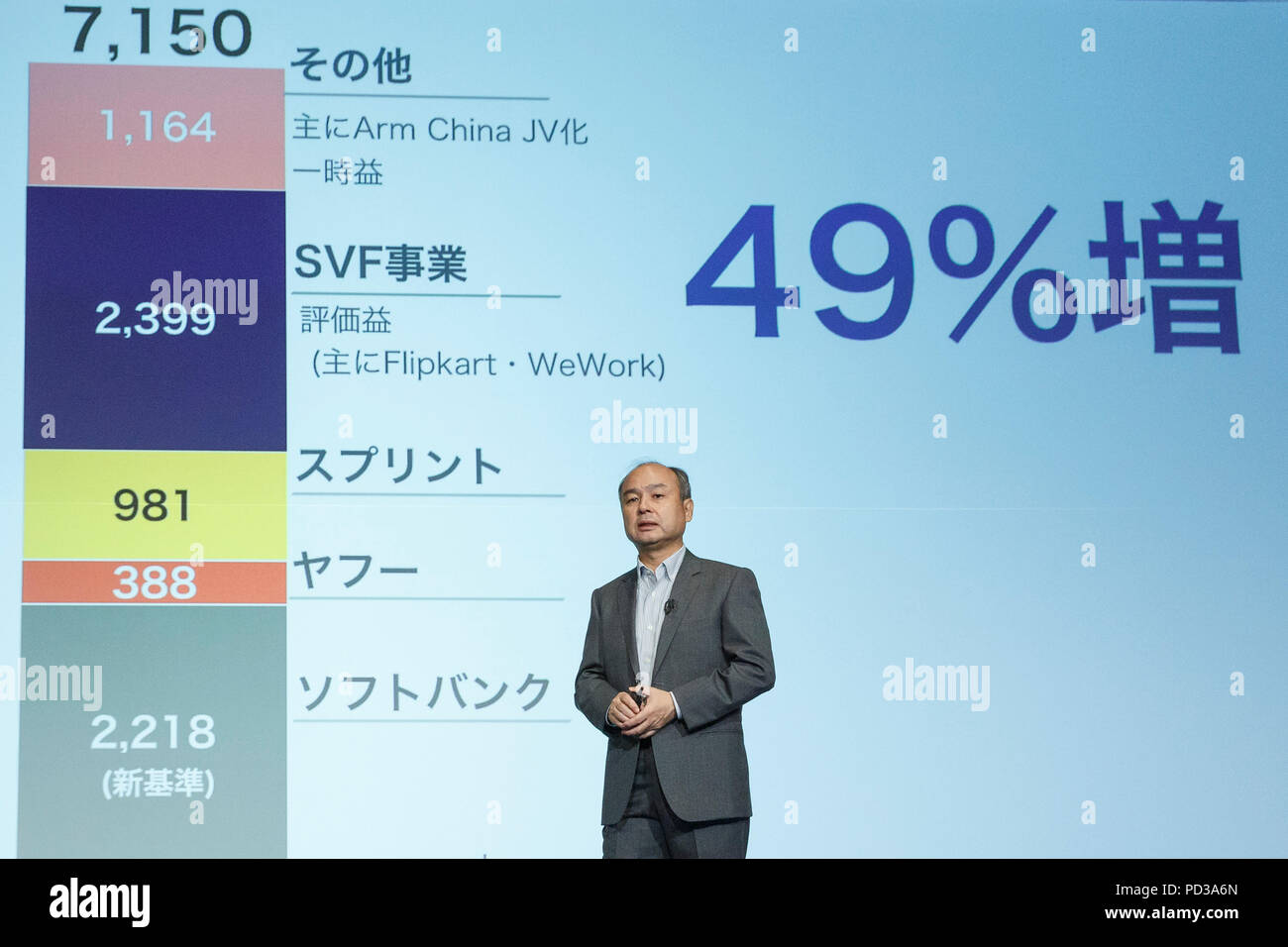 SoftBank Chairman and CEO Masayoshi Son speaks during a news