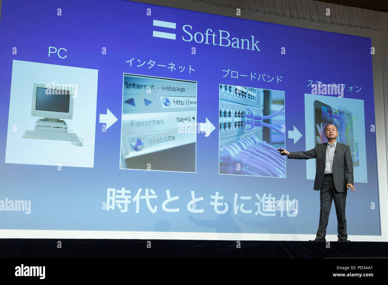 Softbank Arm Stock Photos & Softbank Arm Stock Images - Alamy
