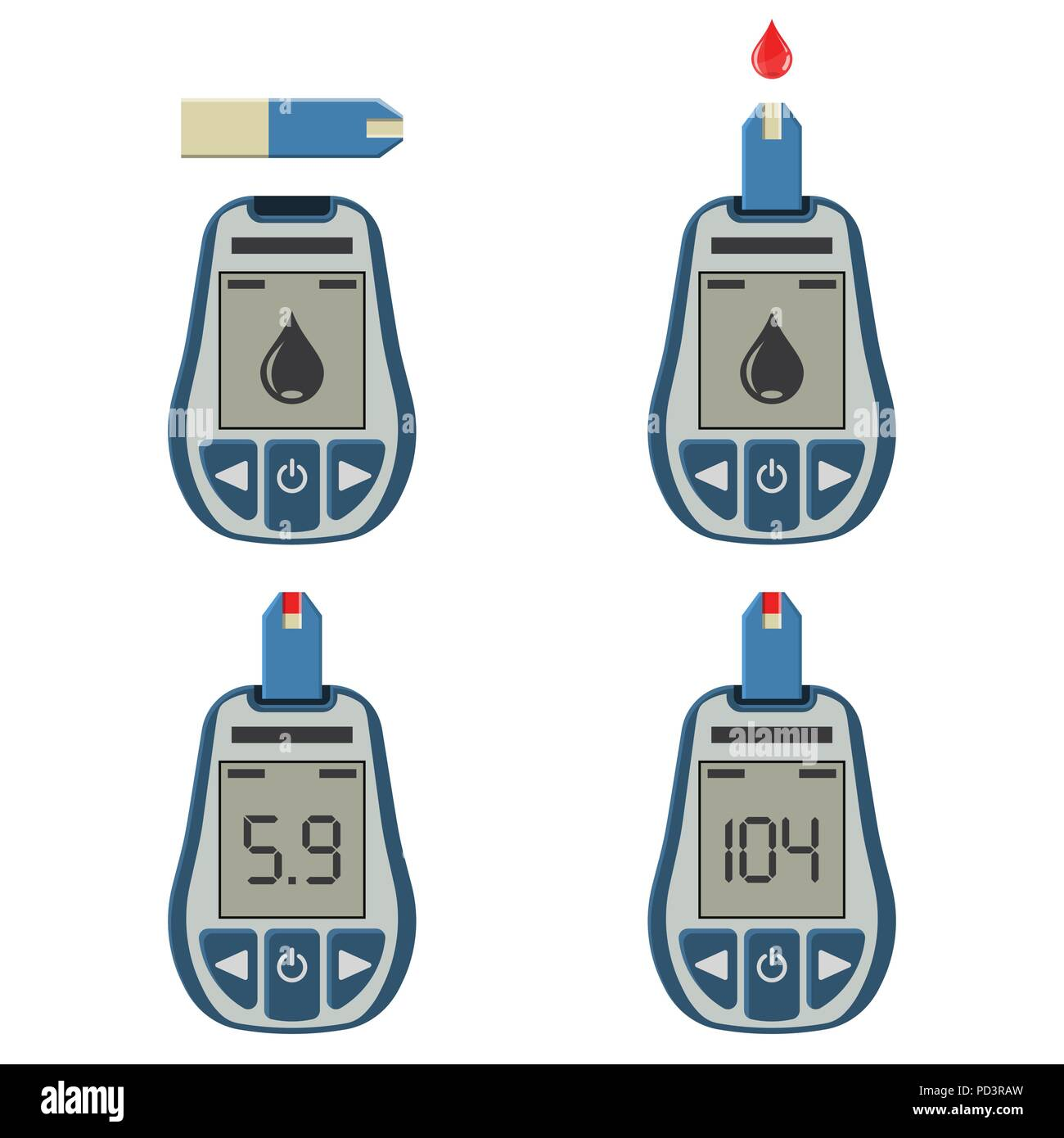 Blood Glucose Meter - Stock Image