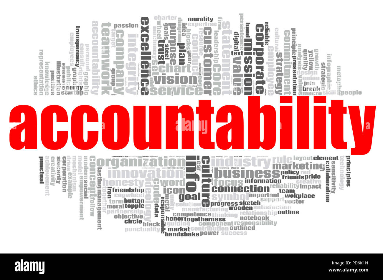 Accountability word cloud concept on white background, 3d rendering. - Stock Image