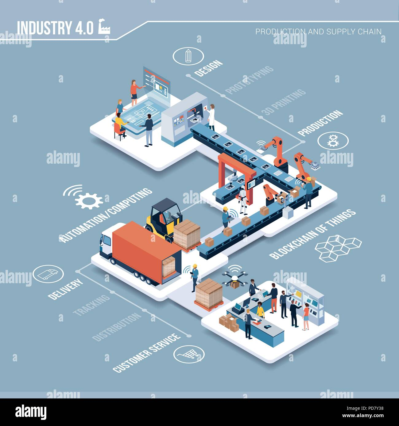 Innovative contemporary smart industry: product design, automated production line, delivery and distribution with people, robots and machinery: indust - Stock Vector