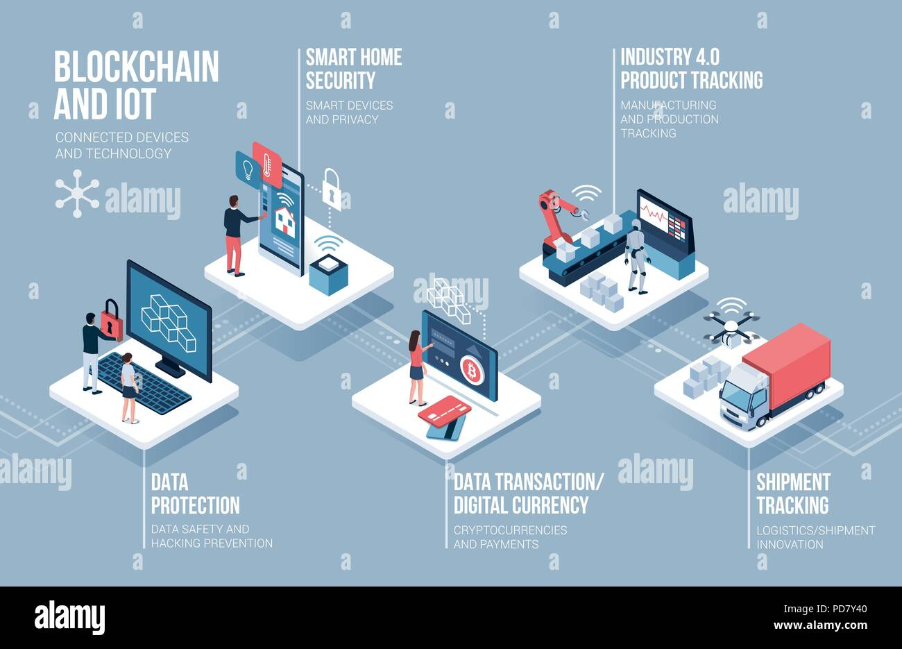 Blockchain and internet of things infographic: data security, smart home security, cryptocurrencies, industry 4.0 and delivery tracking concept - Stock Vector