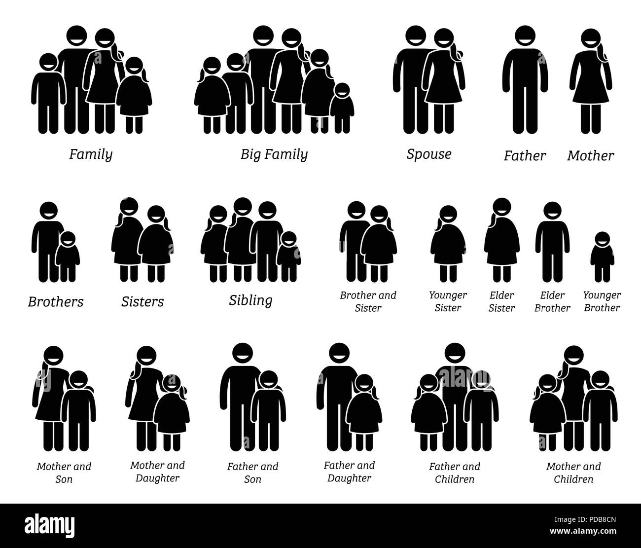 Family and People Icons. Stick figure pictograms depict a family with father, mother, children, brother, and sister standing together side by side. - Stock Vector