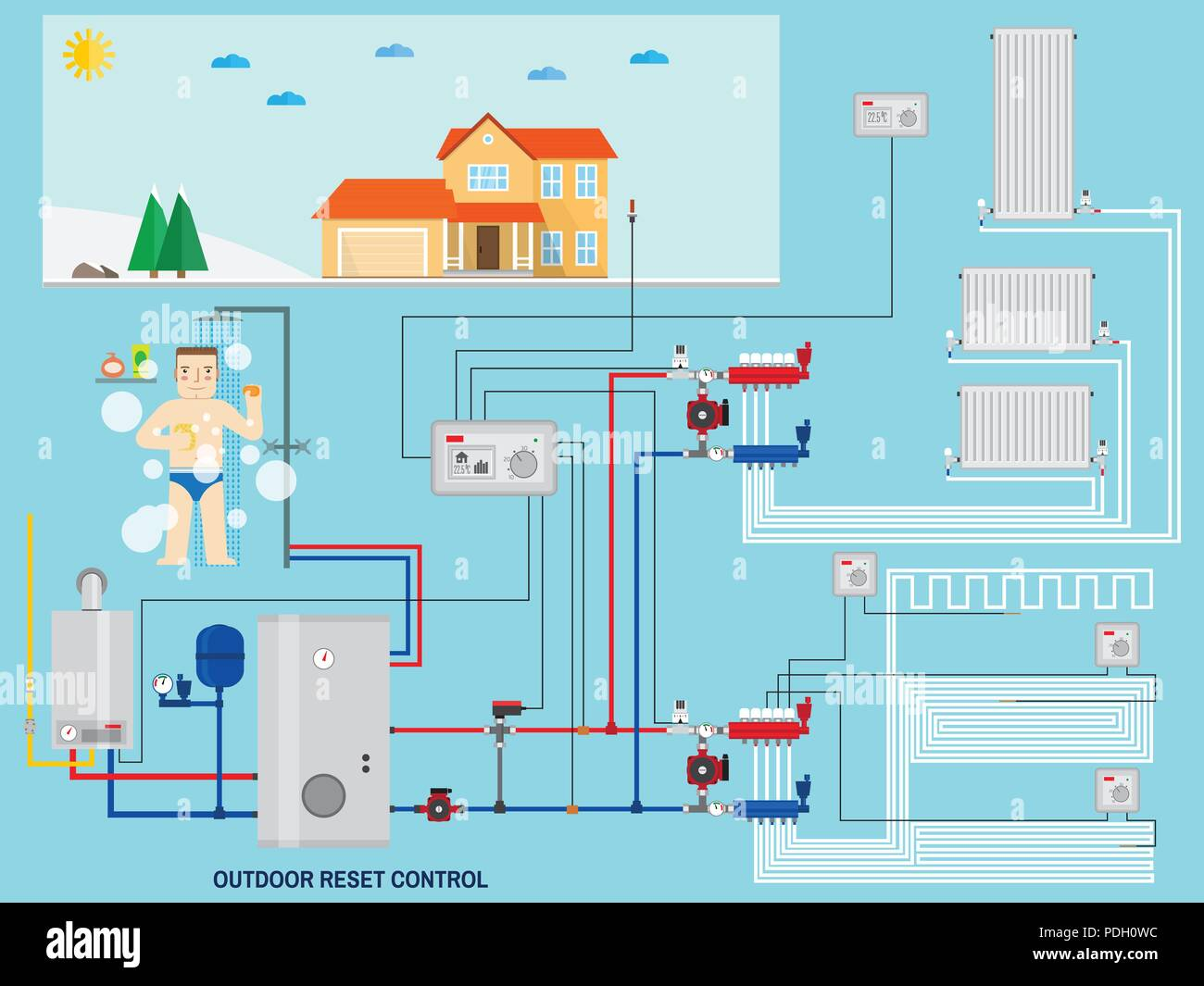 Warm Home Heating Stock Vector Images - Alamy