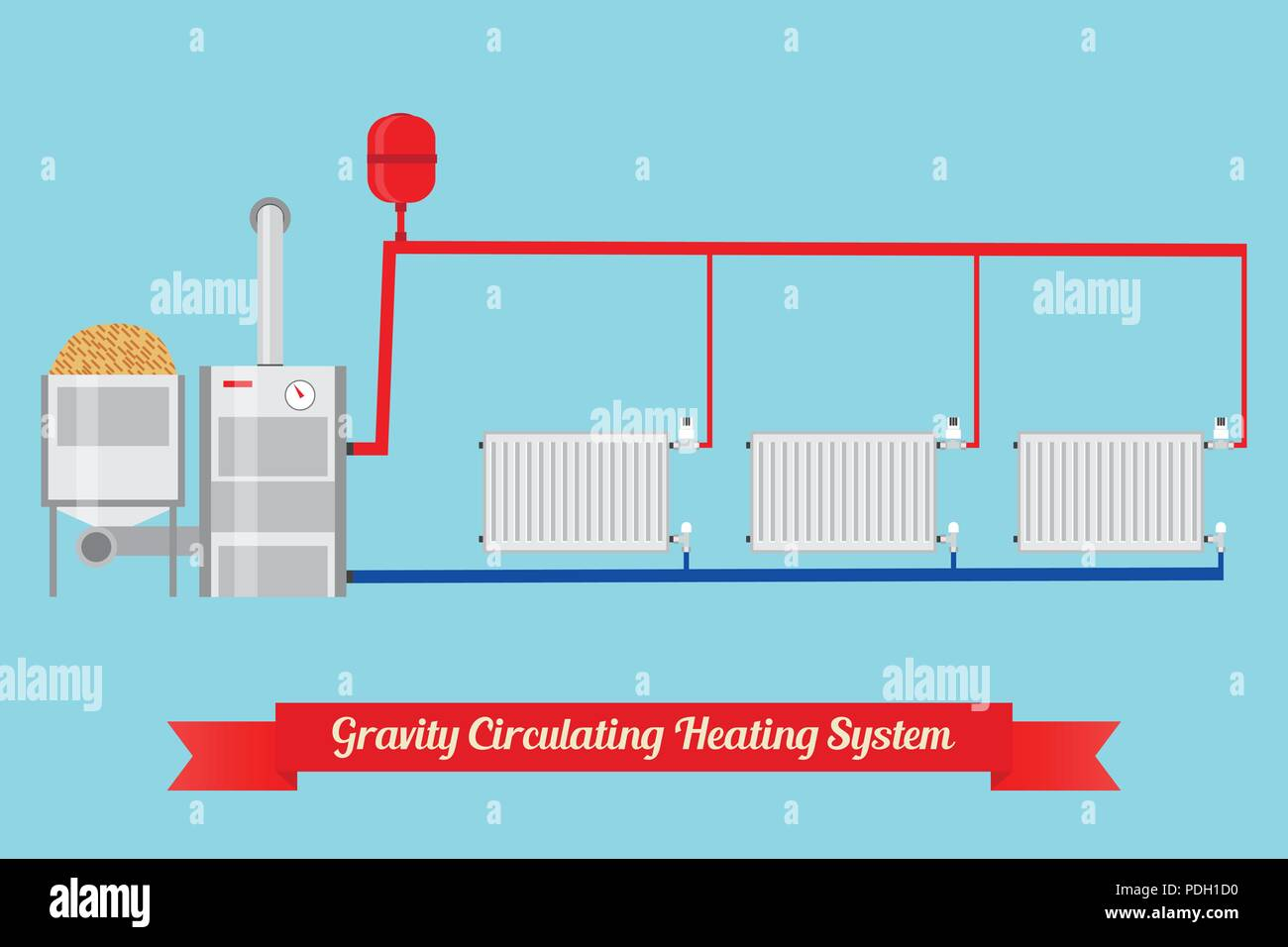 Boiler Room Stock Vector Images - Alamy