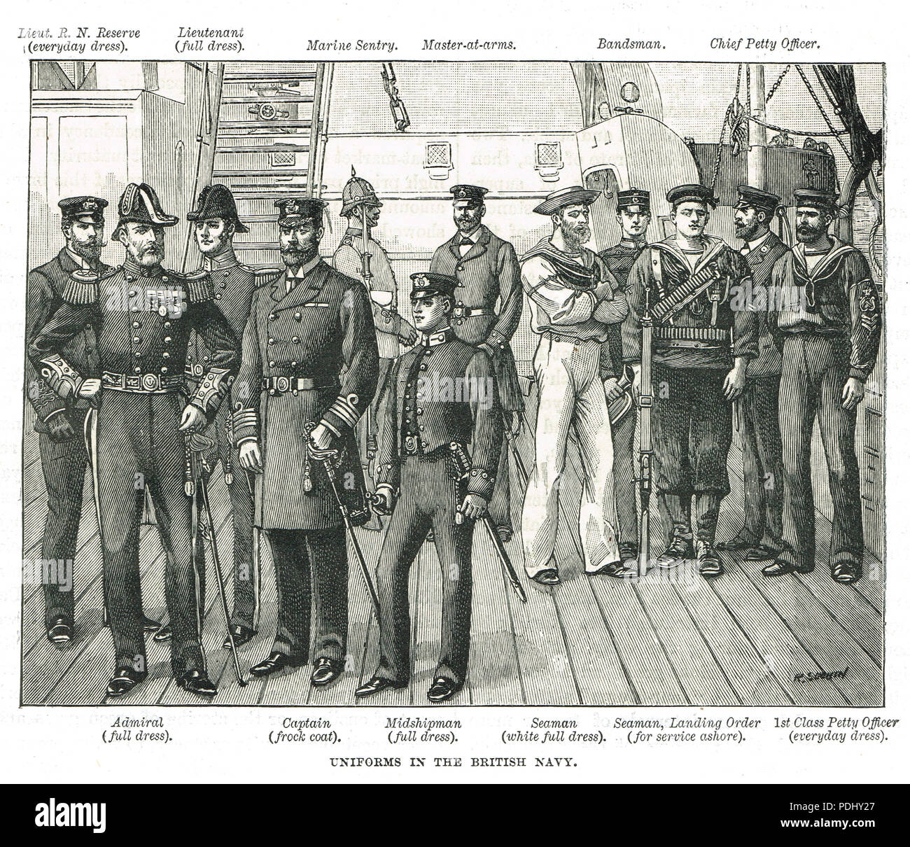 Uniforms of the British Navy in the 19th century - Stock Image