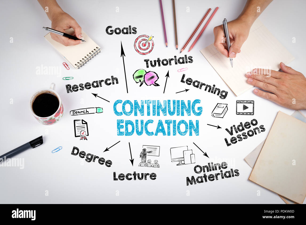 Continuing Education Concept - Stock Image