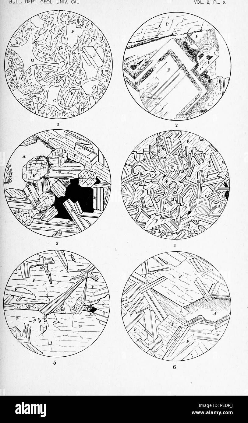 Black and white illustration showing close-up views of various geological phenomena found at Point Sal in Santa Barbara County, California, including volcanic ash, plates of augite, and augite crystals, 1896. Courtesy Internet Archive. () - Stock Image