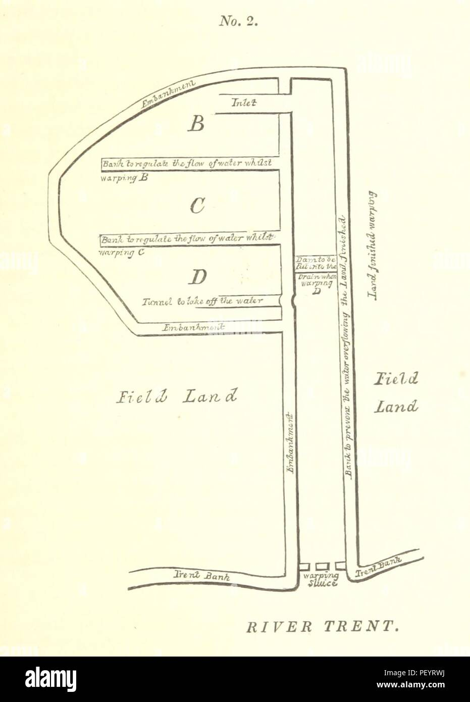 Image from page 67 of 'The history and topography of the Isle of Axholme, being that part of Lincolnshire which is west of Trent' - Stock Image