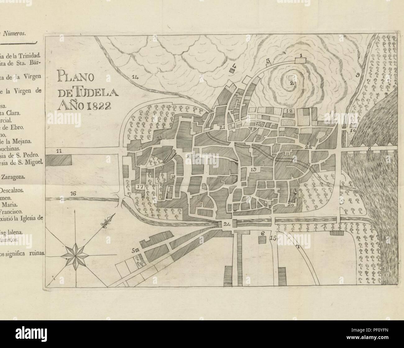 Map 347.Image From Page 347 Of Diccionario Historico Politico De Tudela