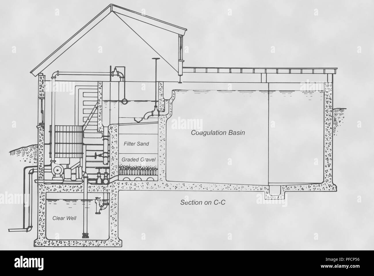 Filtration Black And White Stock Photos Images Alamy Still Diagram Rectifying Plant For Purifying General Configuration Of The Specific Treatment Units A Small Municipal Water Digitally