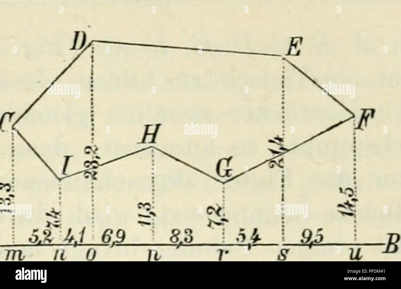 lunares alter berechnen