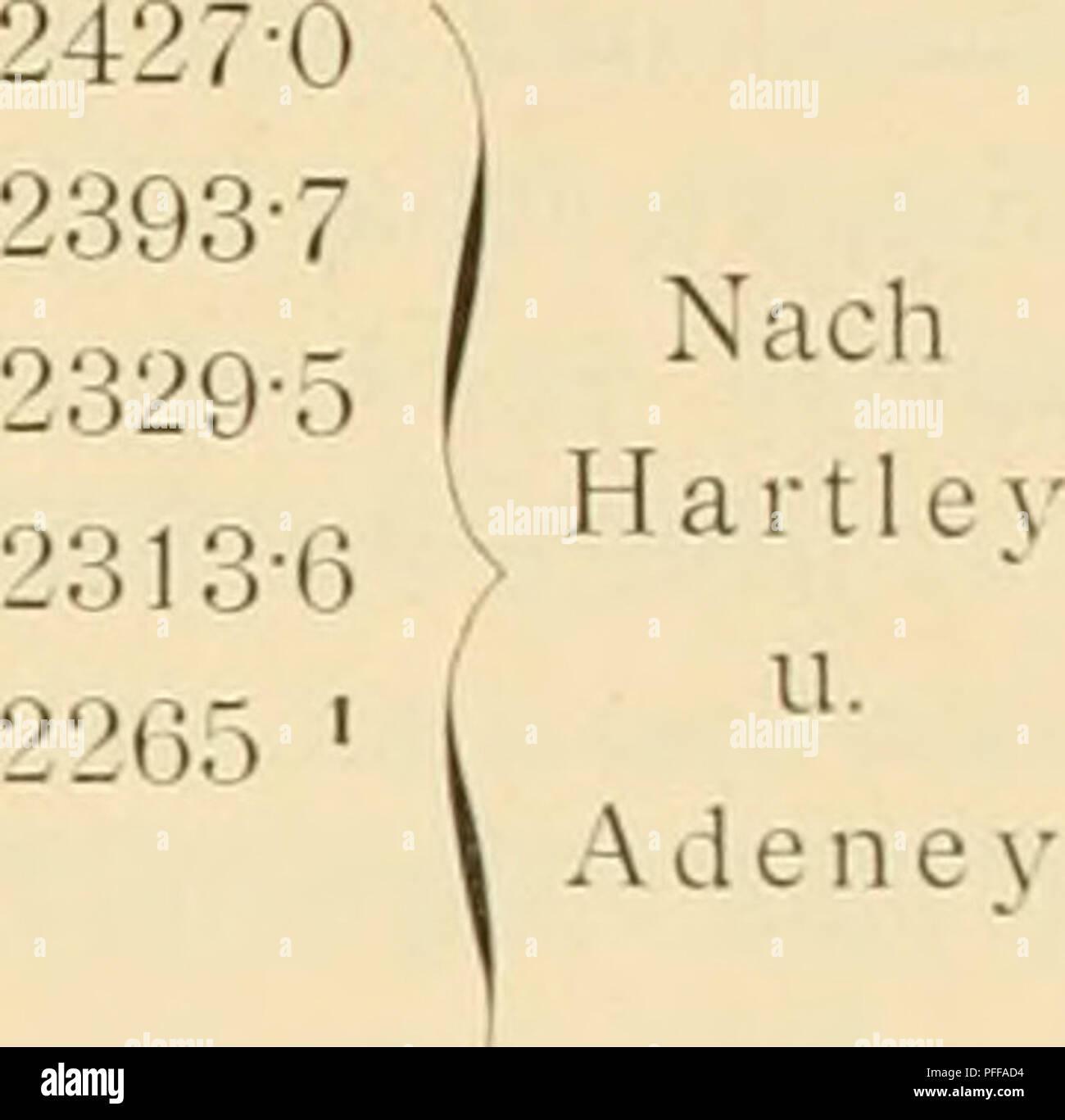 . Denkschriften der Kaiserlichen Akademie der Wissenschaften, Mathematisch-Naturwissenschaftliche Classe. Bcitrcli^c !ir Spccfraldimivsc. Cd . . 2747-1 ' Zn . . 2521-3 Zn . Pb . 2711-5 . 2613-4 1 Nach Zn . Zn . . 2514-7 . 2490-4 Zn . . 2607-6 Hartley Zn . . 2485-9 Cd . . 2572-2 [ u. Pb . . 2475-7 Zn . . 2557-3 ' Adeney Cd . . 2469-3 Zn . . 2526-3 Zn . . 2441-6 Zn . . Pb . . Nach Cd . . Hartlev Cd , . . u. Cd . . A d e n e - ^. Beschreibung des Emissions-Spectrums des Ammoniaks. Bei der Untersuchung des Emissions-Spectrums der Ammoniak-Sauerstoff-Flamme tritt die Über- legenheit der photograp - Stock Image