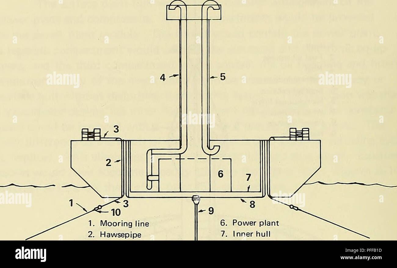 Power Line Cross Section Stock Photos Hydroelectric Plant Schematic Diagram Deep Ocean Systems Electric Distribution Plants 10 1