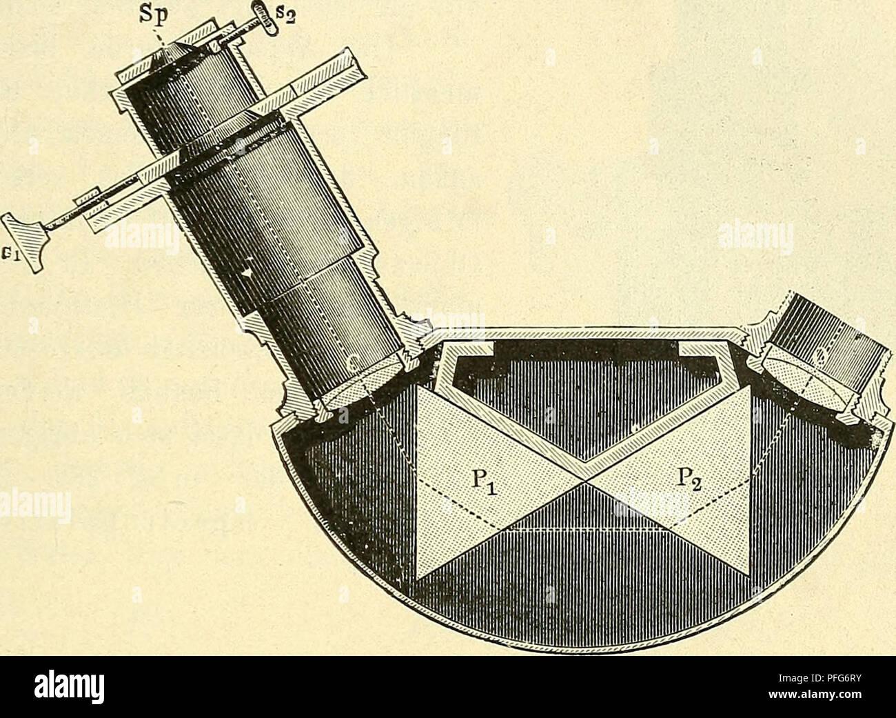 . Das Mikroskop. Ein Leitfaden der wissenschaftlichen Mikroskopie. Microscopy; Microscopes. 189 Abbe'schen Beleucbtungsapparates angebracht und besteht in der Haupt- sache aus dem mit Hilfe der Schraube s2 beliebig enger oder weiter zu stellenden Spalte (Sp), der Collimatorlinse C, den beiden Prismen Px. Fig. 128. und P2 und der das Spectrum in die Objectebene projicierenden Linse 0. Die Schraube s1 dient schliesslich dazu, durch Verschiebung des Spaltes eine ganz bestimmte Spectralregion in das Gesichtsfeld zu bringen. Das Spectrum ist übrigens in diesem Falle so ausgedehnt, dass bei stärkere - Stock Image
