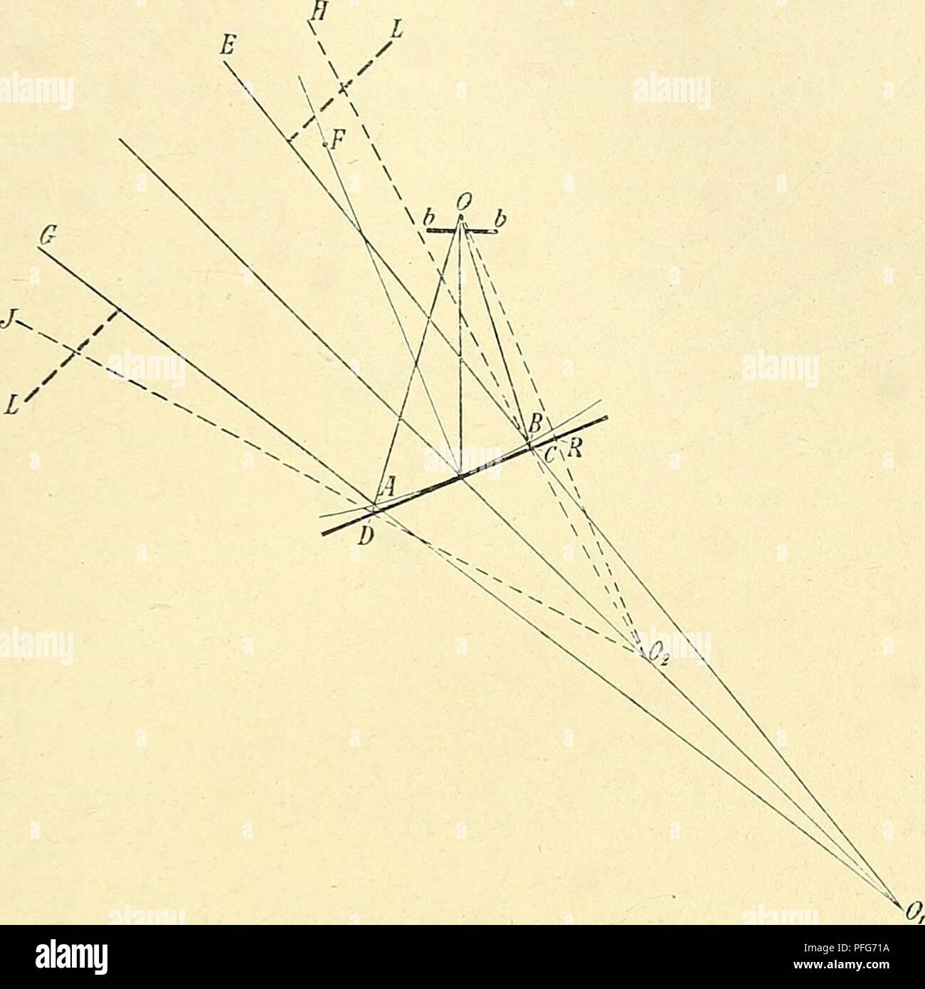 . Das Mikroskop. Ein Leitfaden der wissenschaftlichen Mikroskopie. Microscopy; Microscopes. 93 als die Brennweite. Nehmen wir nun aber z. B. einmal an, class sich der Brennpunkt des Hohlspiegels (Fig. (39) in F befindet, so würde nach § 128 der durch den Hohlspiegel von dem Punkte 0 entworfene Bild-. Fig- 69. punkt in Ox liegen und somit bedeutend mehr von der Spiegelfläche entfernt sein, als der von dem Planspiegel entworfene Bildpunkt 02. Aus dieser Lage der dem Objectpunkt zugeordneten Punkte folgt nun unmittelbar, dass der von dem Diaphragma bb gestattete Oeffnungs- winkel A 0 B bei Anwend - Stock Image