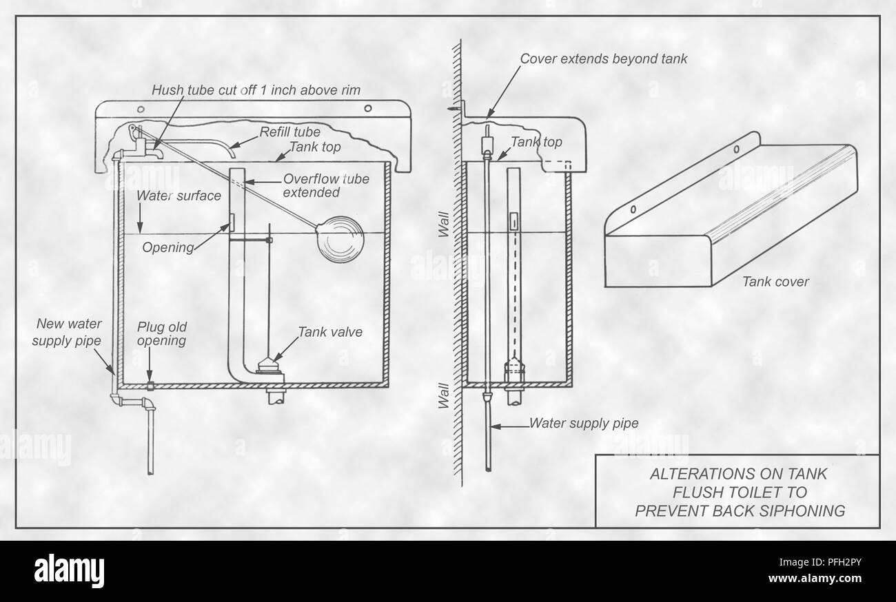 Water Overflow Black And White Stock Photos Images Alamy Ry Piping Diagram Continued Method Of Altering Tank Type Flush Toilets In Order To Prevent Back Siphoning