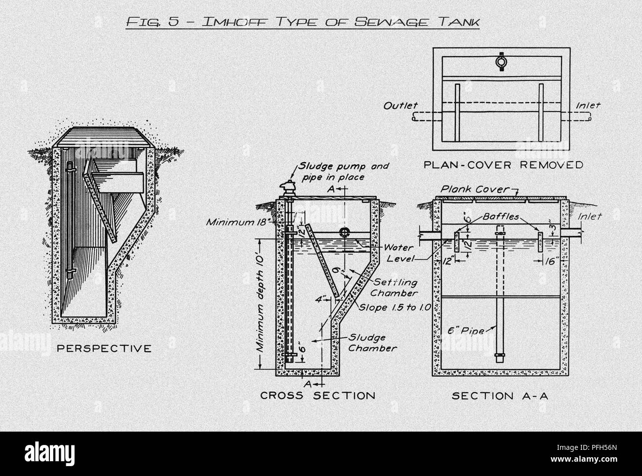 Tank Orthographic Diagram Excellent Electrical Wiring House Schematic Quadrilateral Cross Sectional Perspective And Projection Of An Imhoff Rh Alamy Com Cutaway