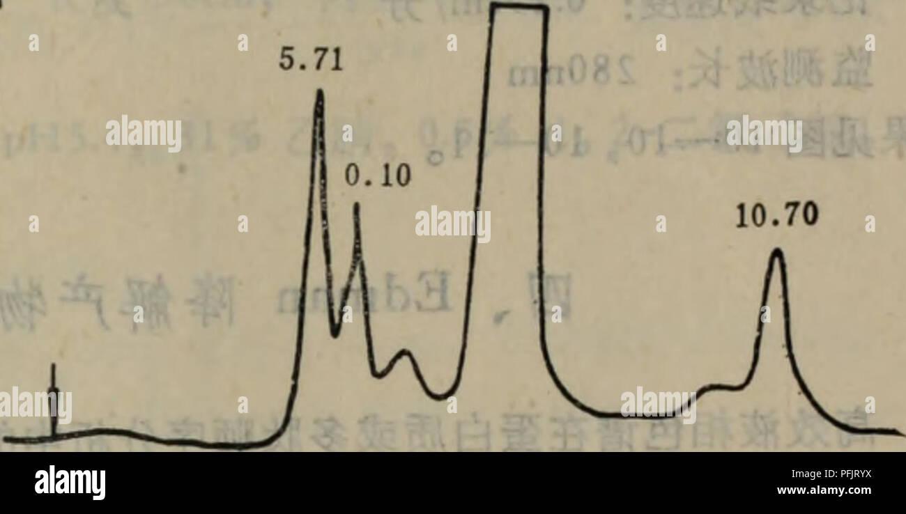 """. dan bai zhi shun xu fen xi ji shu. botany. O D 7.70. æãèç½è´¨æ¯ç¨SDSåè¶çµæ³³é´å®ã ç»æè§å¾10-8ä¸è¡¨10-12ã ä¾6:天è±ç²èç½å¨Protein 1-125æ±ä¸å离ã2^0 æ ·åï¼å¤©è±ç²èç½10^*1è² ç´ ç²é ¸æº¶æ¶²ï¼å«é20pg/^) å¡«å æ±ï¼Protein 1-125æ± 7.6mm(ID) X 30cm 移å¨ç¸ï¼6mol/lè²ç´ ï¼0.2 mol/1ç²é ¸æº¶æ¶²ã çæµæ³¢é¿ï¼280rnn ç»æè§å¾10-9ã ä¾7:åç¸é«æ液ç¸è²è°± Xr^fl^^^ o å¾10_9天è±ç²èç½å¨Protein 1-125æ±ä¸å离 仪å¨ï¼Waterså ¬å¸äº§åï¼ ç±6000Aå溶åè¾åºç³»ç»ã660åæ´è±ç¨åºåUSK注å°å¨ç»æ,é æ440åç´«å¤å¸æ¶ æ£æµä»ªã420åè§å æ£æµä»ªåOmmiscribeåéè®°å½ä»ªï¼Houston Instrument)Â« è²è°±æ±ï¼Watersç产ç^* Bondapak C""""åç¸æ±,å å¾3.9i - Stock Image"""