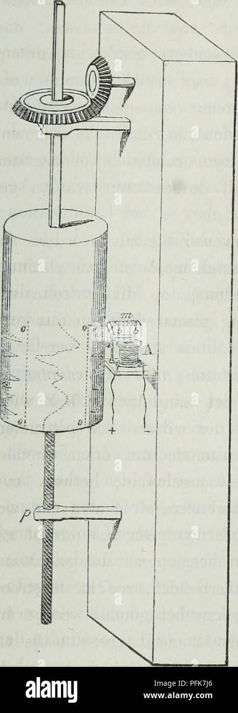 . Verslagen en mededeelingen. ( 273 ) schieden op een met een blad papier bedekten cilinder, die door een uurwerk in één uur één omdraaiing maakt, en dus isochroon draait met den minuutwijzer van het solitair obser- vatorium. Op het isochronisme dezer twee bewegingen berust de nauwkeu- righeid van mijn meteorograaf, en om hierover zeker te zijn, worden in den verdeelden rinar op eenige vaste punten ebonit- plaatjes bevestigd, die over den waren gang van het uurwerk op het solitair observatorium alle zekerheid geven. De cilinder op het hoofdsta- tion wordt, zooals gezegd, door een uurwerk om zi - Stock Image