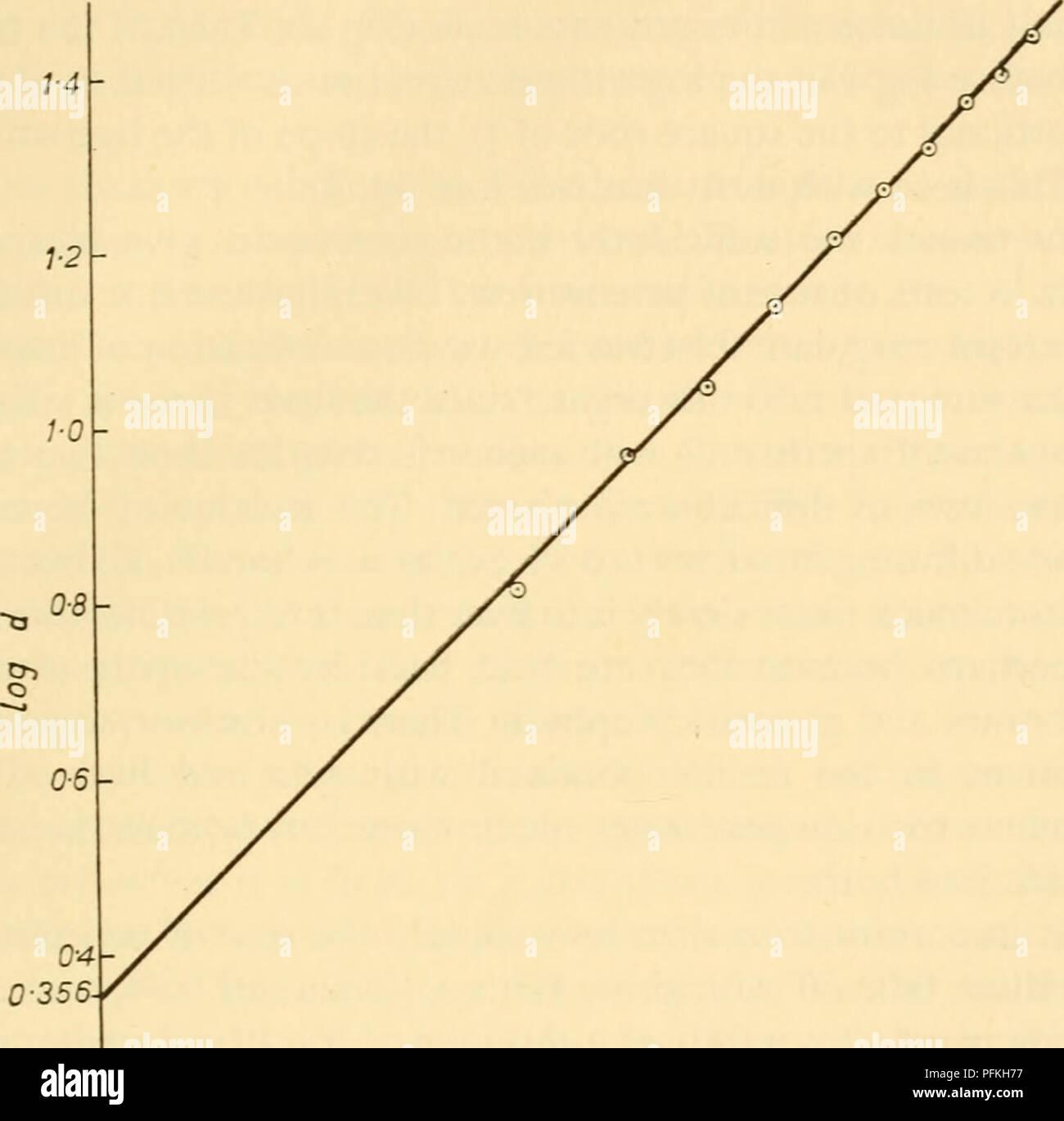 K Line Graph Stock Photos & K Line Graph Stock Images - Alamy