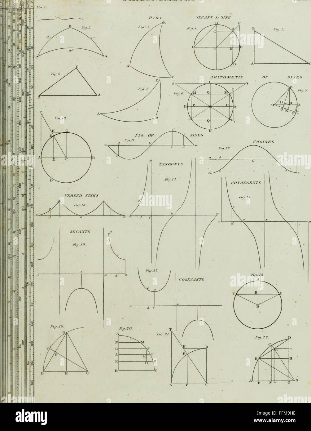 Jti Stock Photos Images Alamy Oliver 1850 Wiring Diagram Free Download Schematic The Cyclopaedia Or Universal Dictionary Of Arts Sciences And Literature