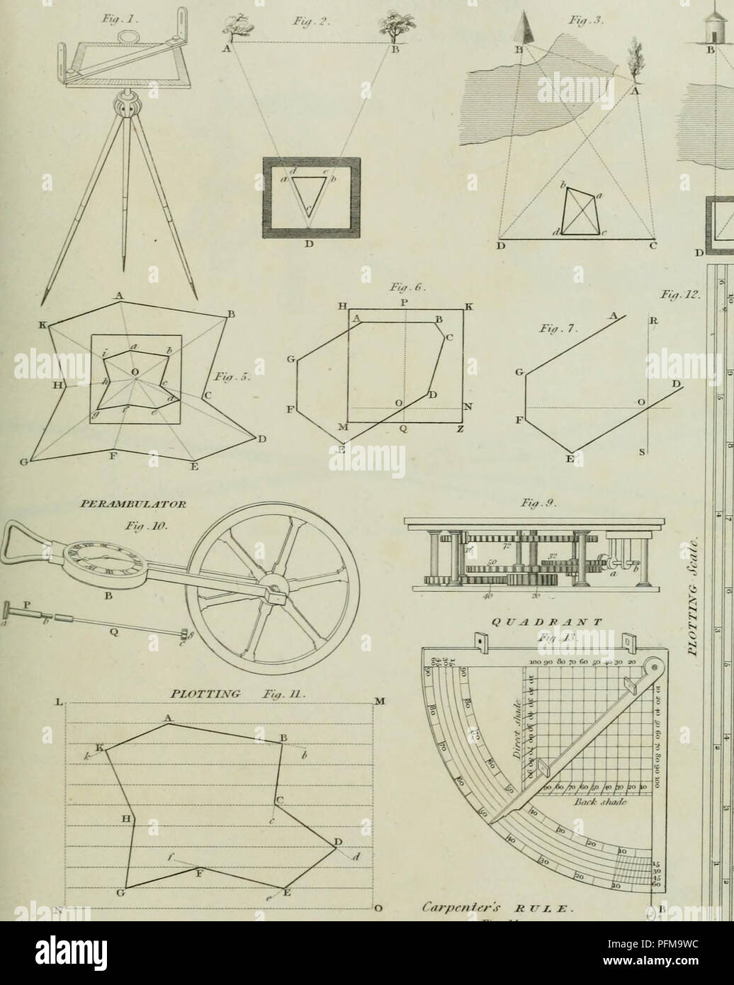 Sx 4 Stock Photos Images Alamy Acura Kes Diagram The Cyclopaedia Or Universal Dictionary Of Arts Sciences And Literature