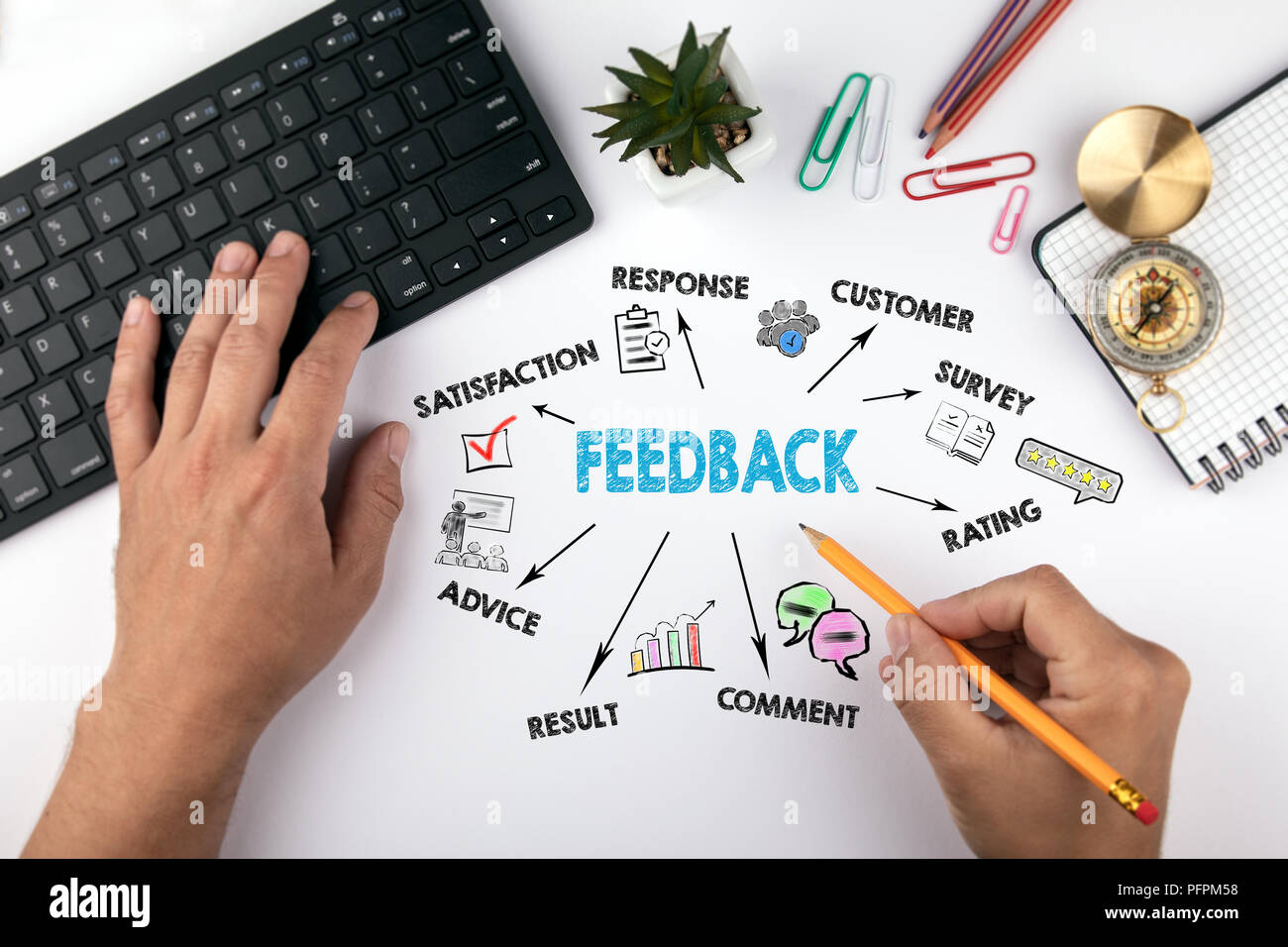 Feedback Concept. Chart with keywords and icons - Stock Image