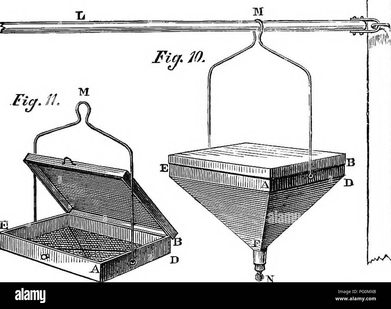 The Italian System Of Bee Keeping Bees Wiring Diagram For Bac 21 Chapter Iv Extbactiojf Hojey From Comb Simple Machine Used