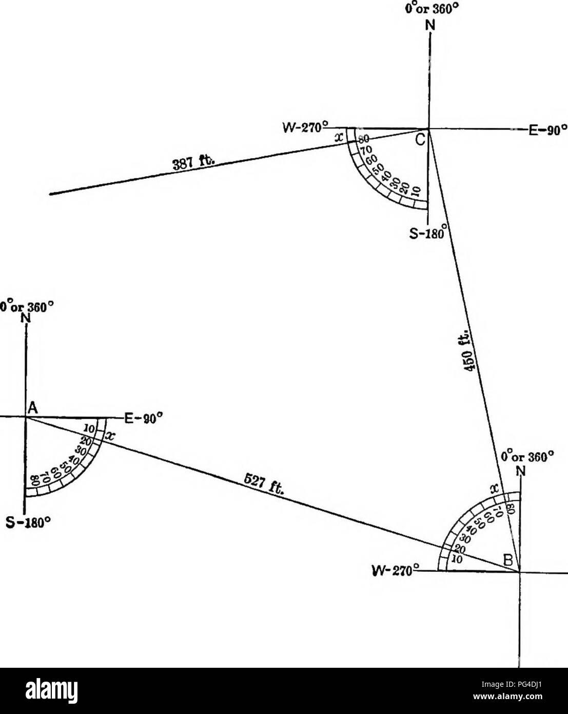 Law Enforcement Pressure Point Diagram Head Circuit Connection